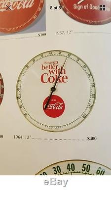 1964 Vintage Original Coca Cola Thermometer Sign